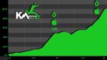 Kilómetro vertical mallorca perfil de carrera